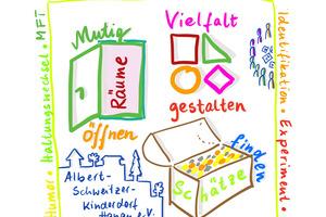 10. Multifamilientherapie Bundestagung