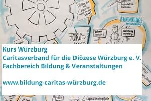 Zertifikatskurs zur Kinderschutzfachkraft Würzburg
