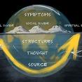 Theory U und Business Constellations - Online